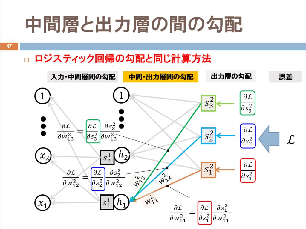 f:id:hirotaka_hachiya:20181124003439p:plain