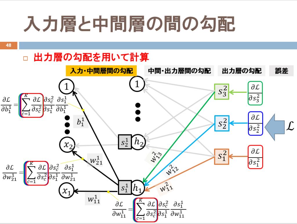 f:id:hirotaka_hachiya:20181124003840p:plain