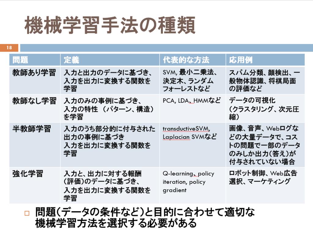 f:id:hirotaka_hachiya:20181125230631p:plain