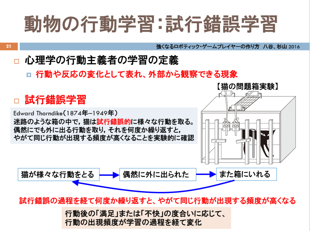 f:id:hirotaka_hachiya:20181125231713p:plain