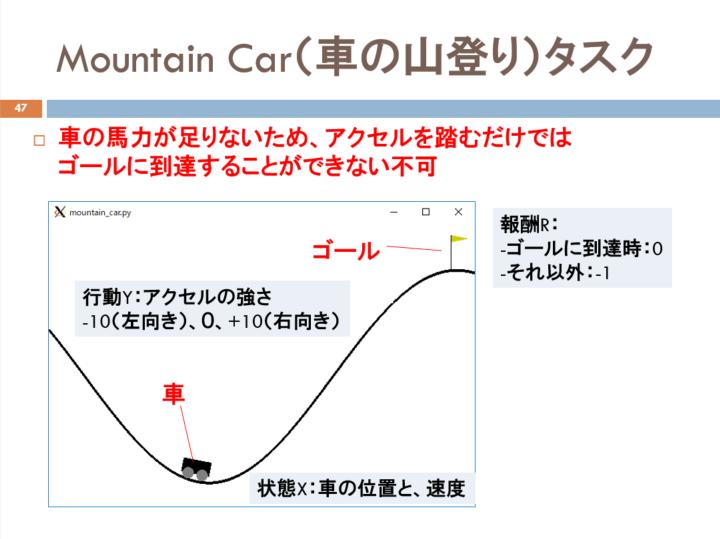 f:id:hirotaka_hachiya:20181127105758p:plain
