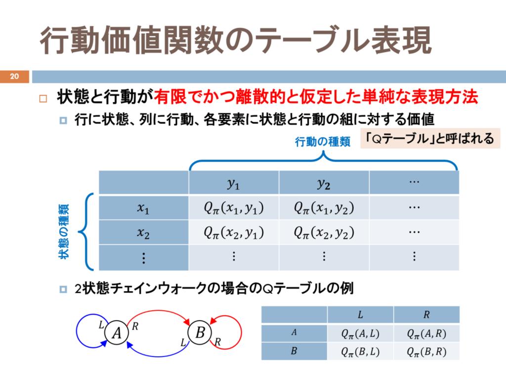 f:id:hirotaka_hachiya:20181128140729p:plain
