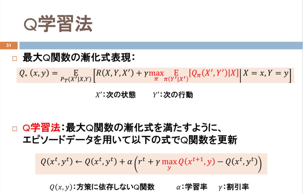 f:id:hirotaka_hachiya:20181129173413p:plain