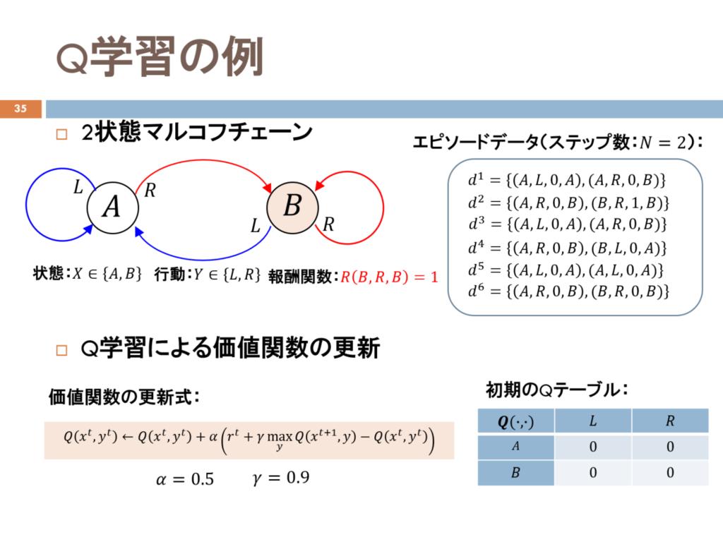 f:id:hirotaka_hachiya:20181129175906p:plain