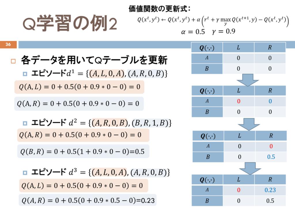 f:id:hirotaka_hachiya:20181129180051p:plain