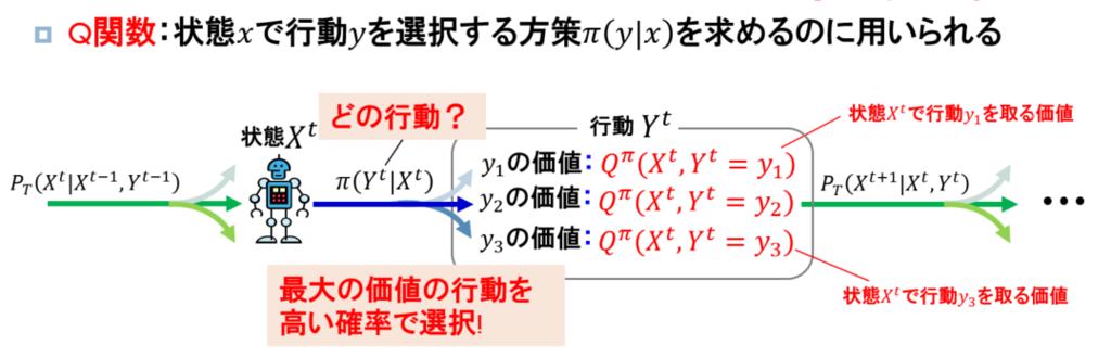 f:id:hirotaka_hachiya:20181129180817p:plain