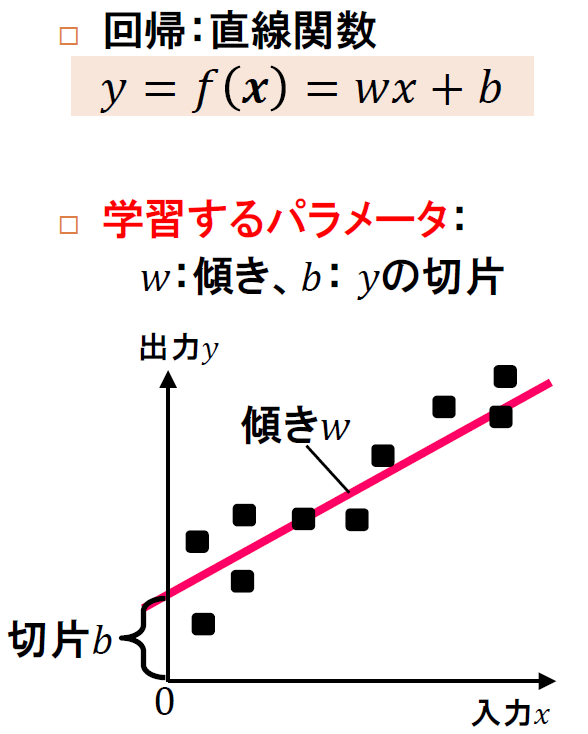 f:id:hirotaka_hachiya:20190528104826p:plain