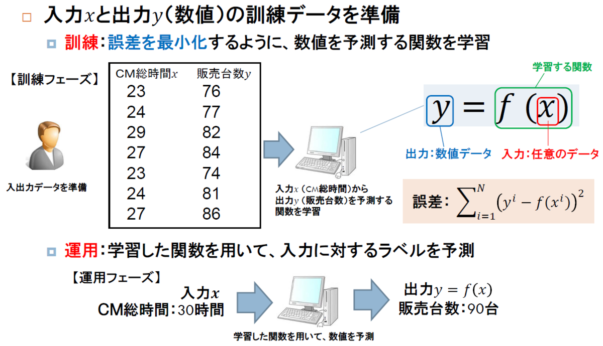 f:id:hirotaka_hachiya:20190528130916p:plain
