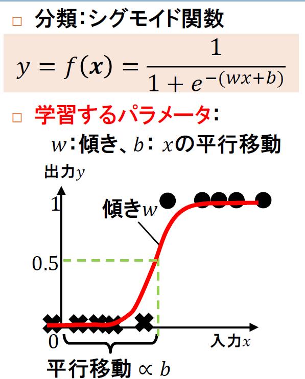 f:id:hirotaka_hachiya:20190528141247p:plain