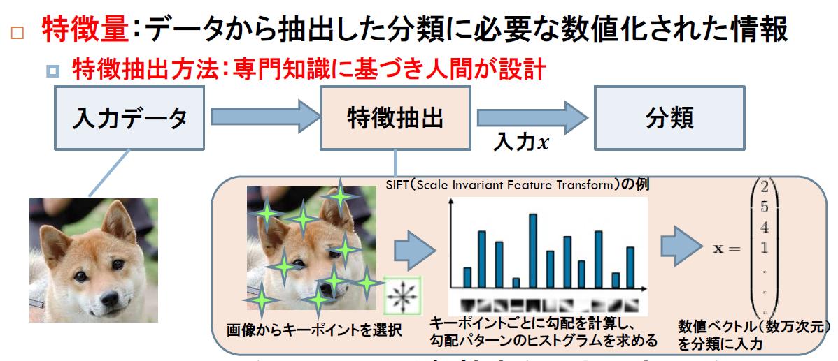 f:id:hirotaka_hachiya:20190528162709p:plain