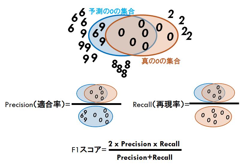 f:id:hirotaka_hachiya:20190528171908p:plain