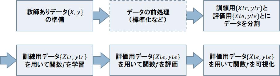 f:id:hirotaka_hachiya:20190814151354p:plain