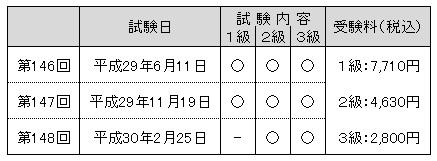 f:id:hirotaka_s:20170316225318j:plain