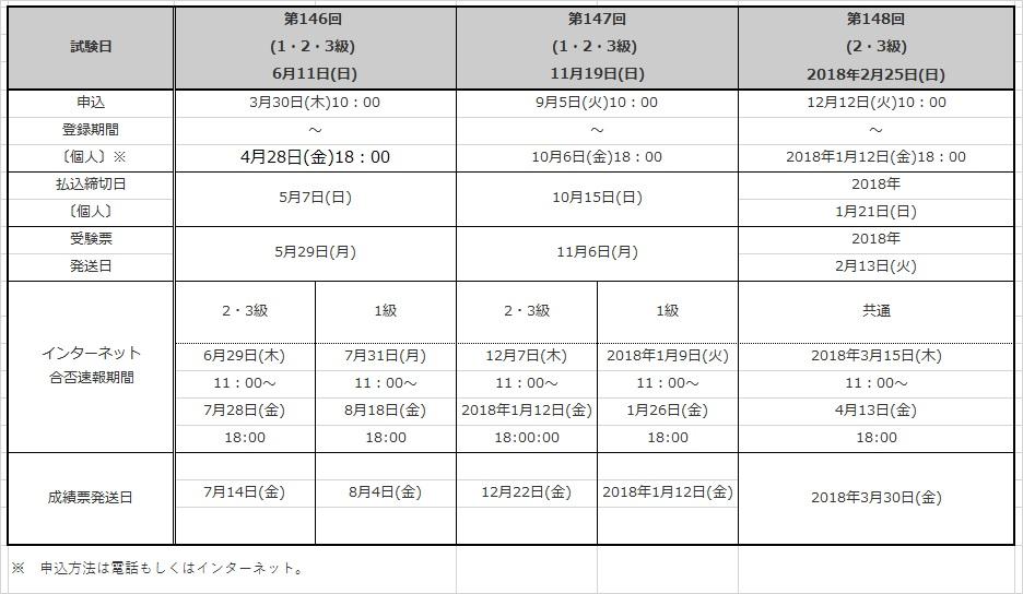 f:id:hirotaka_s:20170316225332j:plain