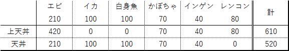 f:id:hirotaka_s:20170401014722p:plain