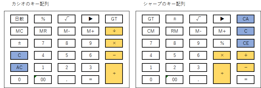 f:id:hirotaka_s:20170403221902p:plain