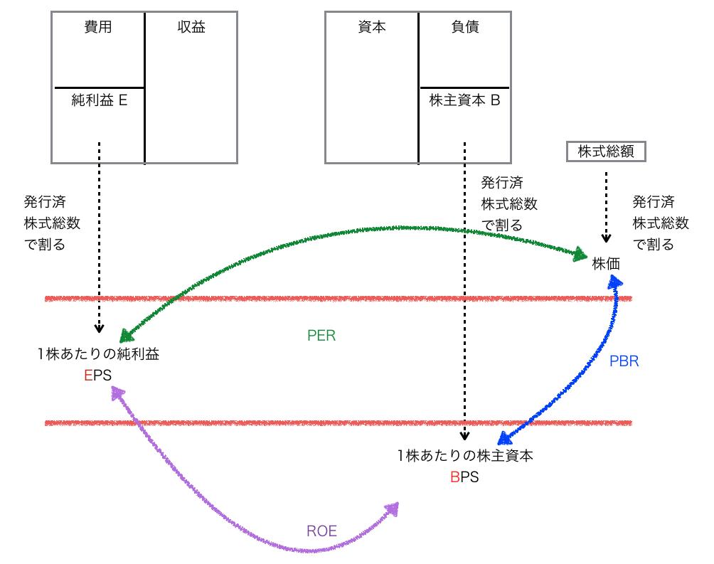f:id:hirotano:20170503092547p:plain