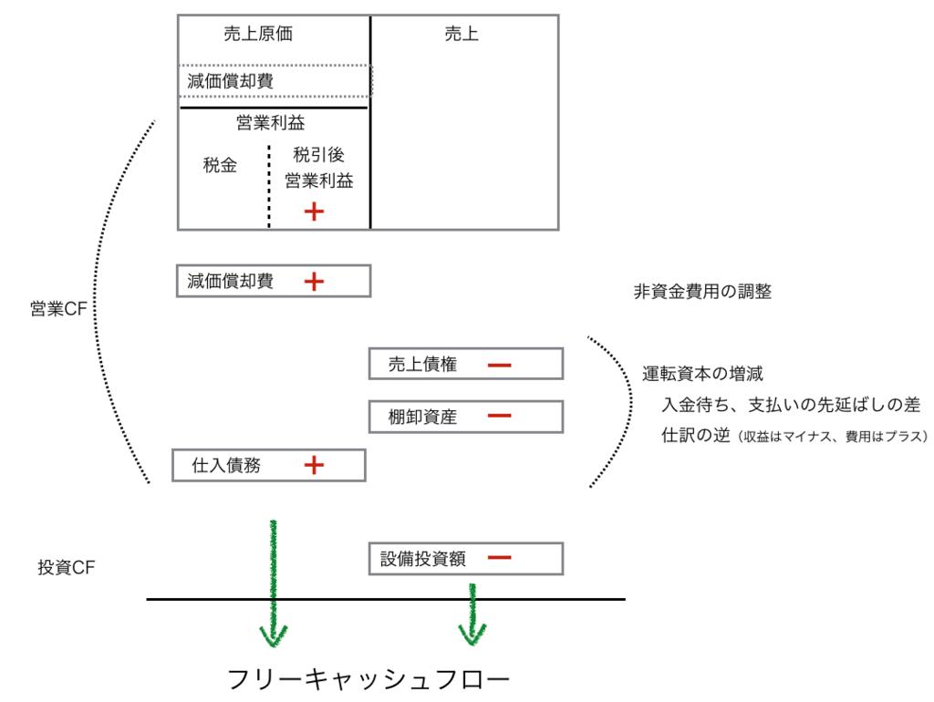 f:id:hirotano:20170503105656p:plain