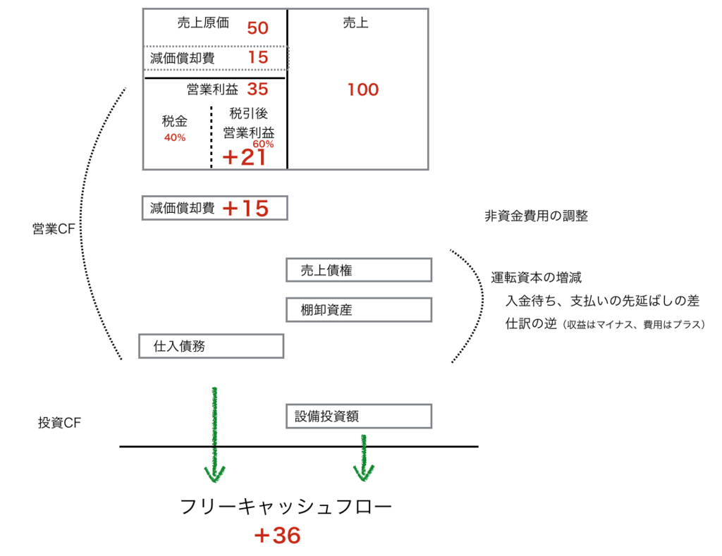 f:id:hirotano:20170503110243p:plain