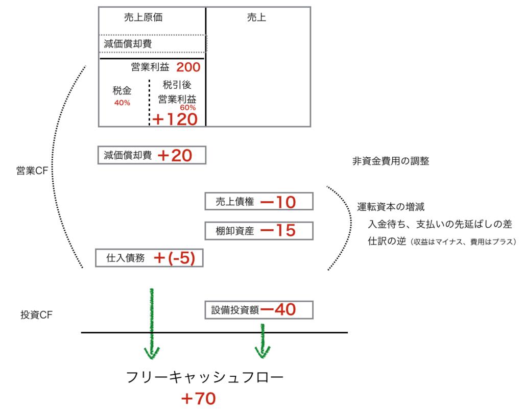 f:id:hirotano:20170503110451p:plain