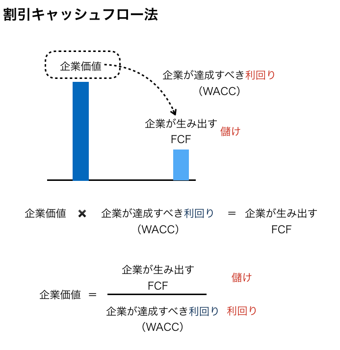 f:id:hirotano:20170503125120p:plain