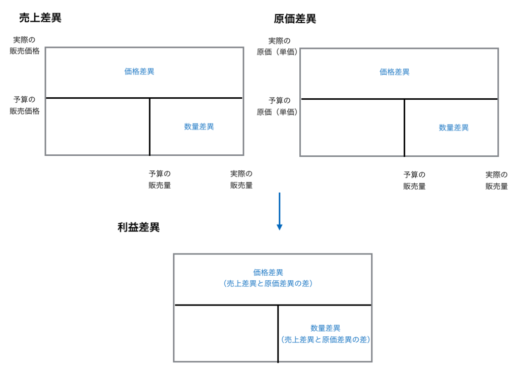 f:id:hirotano:20170505224734p:plain