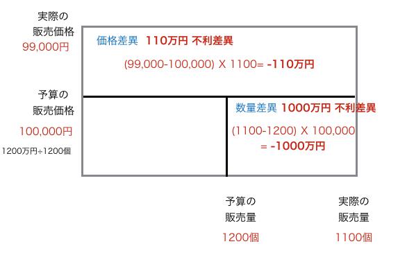 f:id:hirotano:20170505225840p:plain