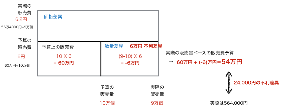 f:id:hirotano:20170505232040p:plain