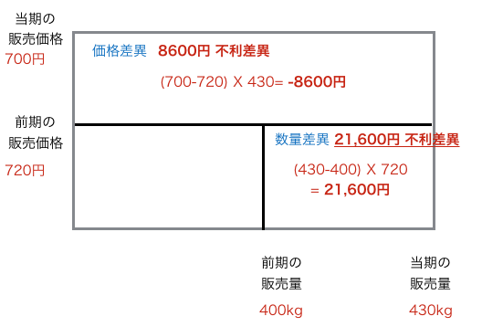 f:id:hirotano:20170505232740p:plain
