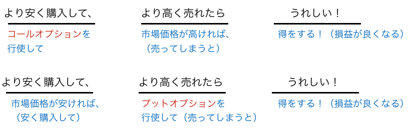 f:id:hirotano:20170506010207p:plain