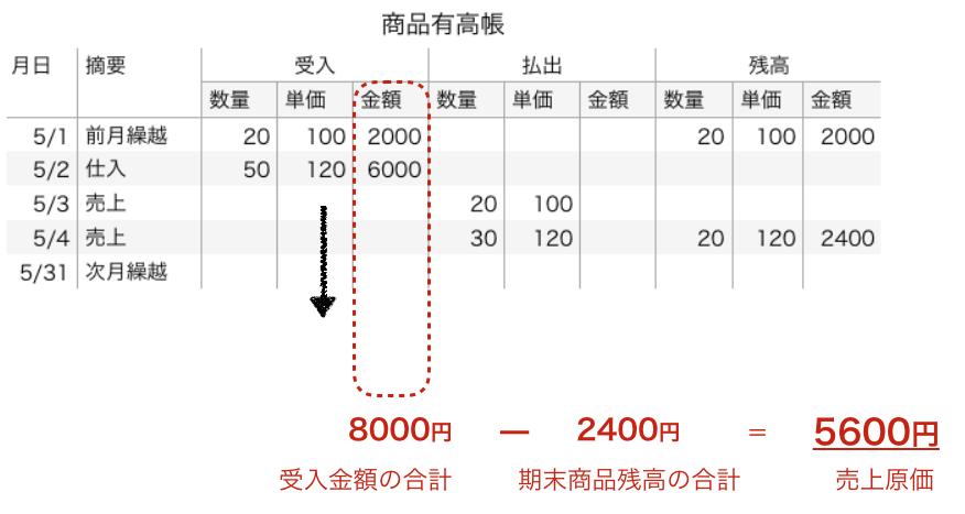 f:id:hirotano:20170506095833p:plain