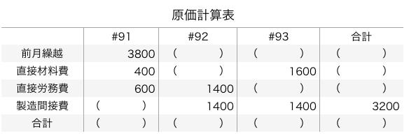 f:id:hirotano:20170506201116p:plain