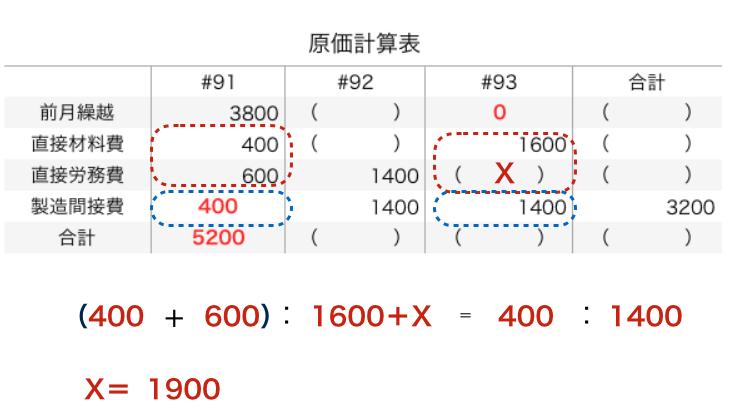 f:id:hirotano:20170506210030p:plain