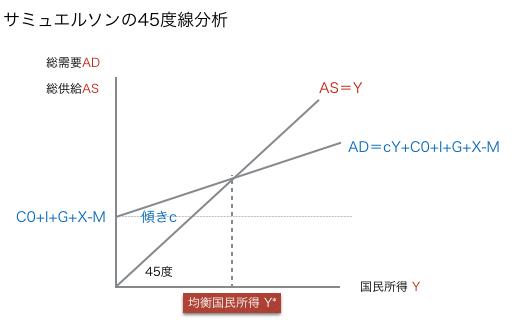 f:id:hirotano:20170506232053p:plain