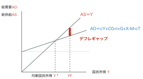 f:id:hirotano:20170506235502p:plain