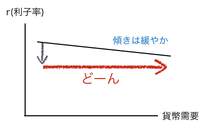 f:id:hirotano:20170513150740p:plain