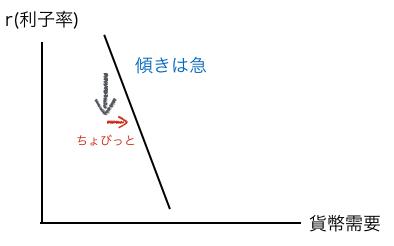 f:id:hirotano:20170513150949p:plain