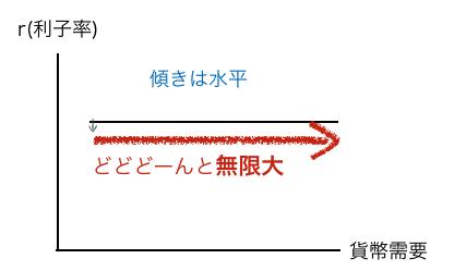 f:id:hirotano:20170513152046p:plain