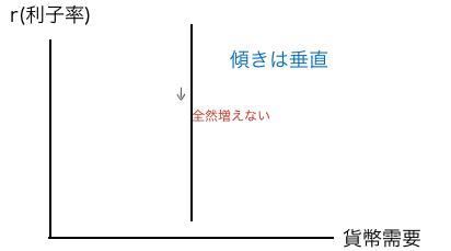 f:id:hirotano:20170513152301p:plain