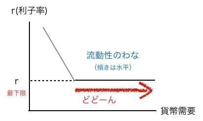 f:id:hirotano:20170513153545p:plain