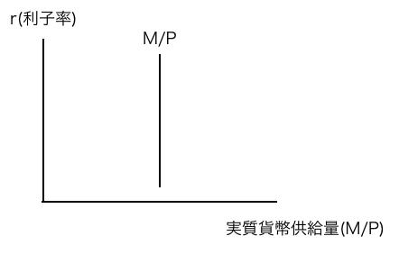 f:id:hirotano:20170513164430p:plain