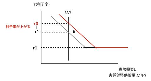 f:id:hirotano:20170513170407p:plain