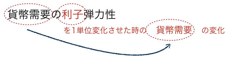 f:id:hirotano:20170513171116p:plain
