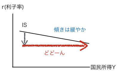 f:id:hirotano:20170513212100p:plain