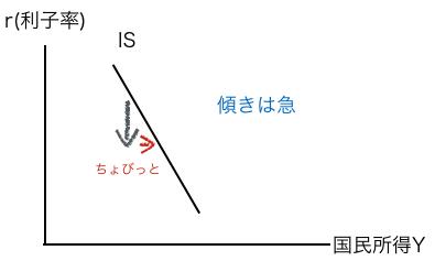 f:id:hirotano:20170513212501p:plain