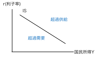 f:id:hirotano:20170513221549p:plain