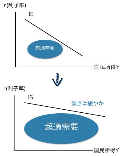 f:id:hirotano:20170513222650p:plain