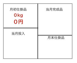 f:id:hirotano:20170612224431p:plain