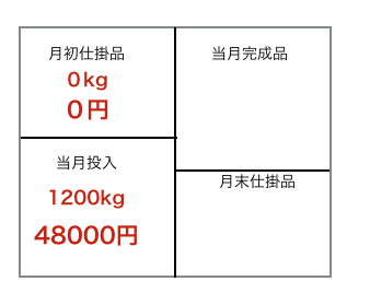 f:id:hirotano:20170612224502p:plain