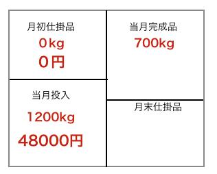 f:id:hirotano:20170612224529p:plain